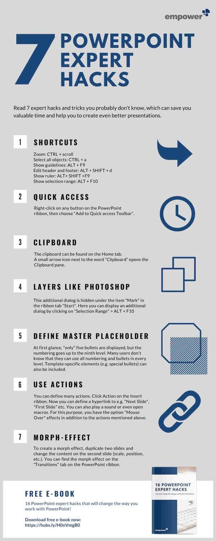 Infographic PowerPoint Experten Hacks