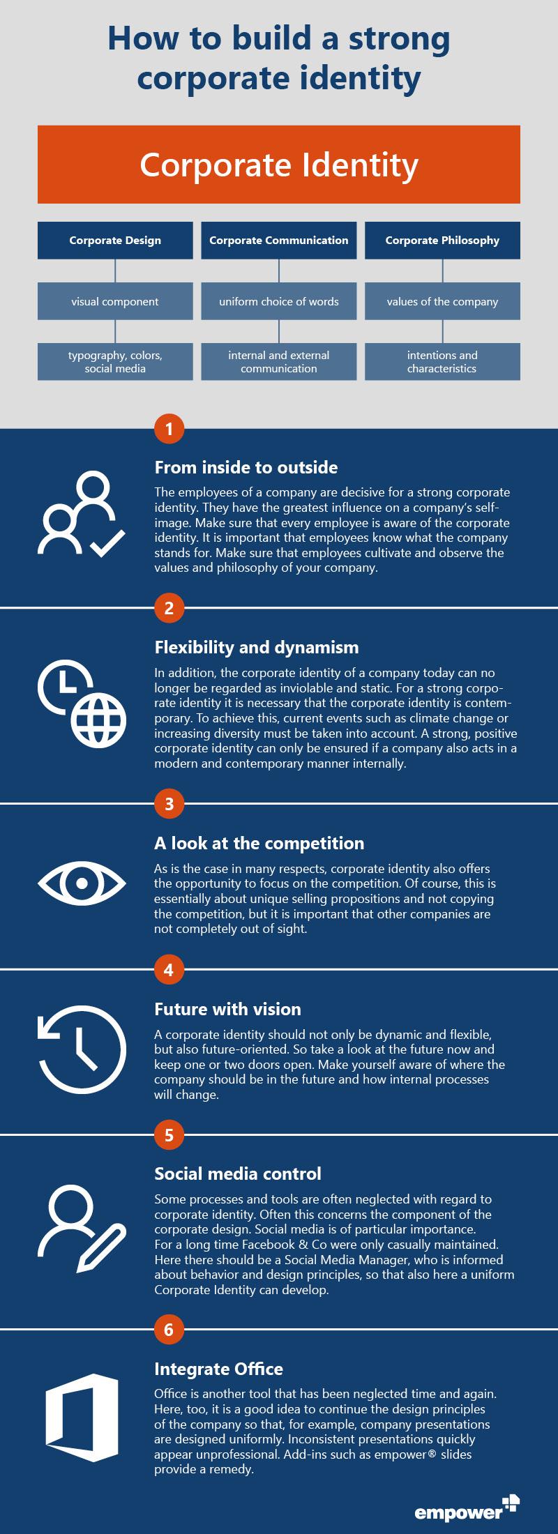 Infographic Corporate Identity