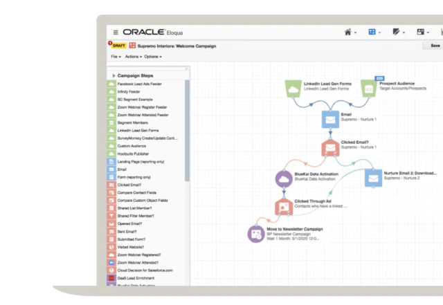 Oracle MarTech Tools