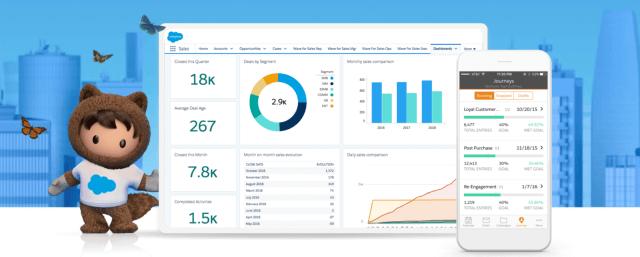 Salesforce MarTech Tools