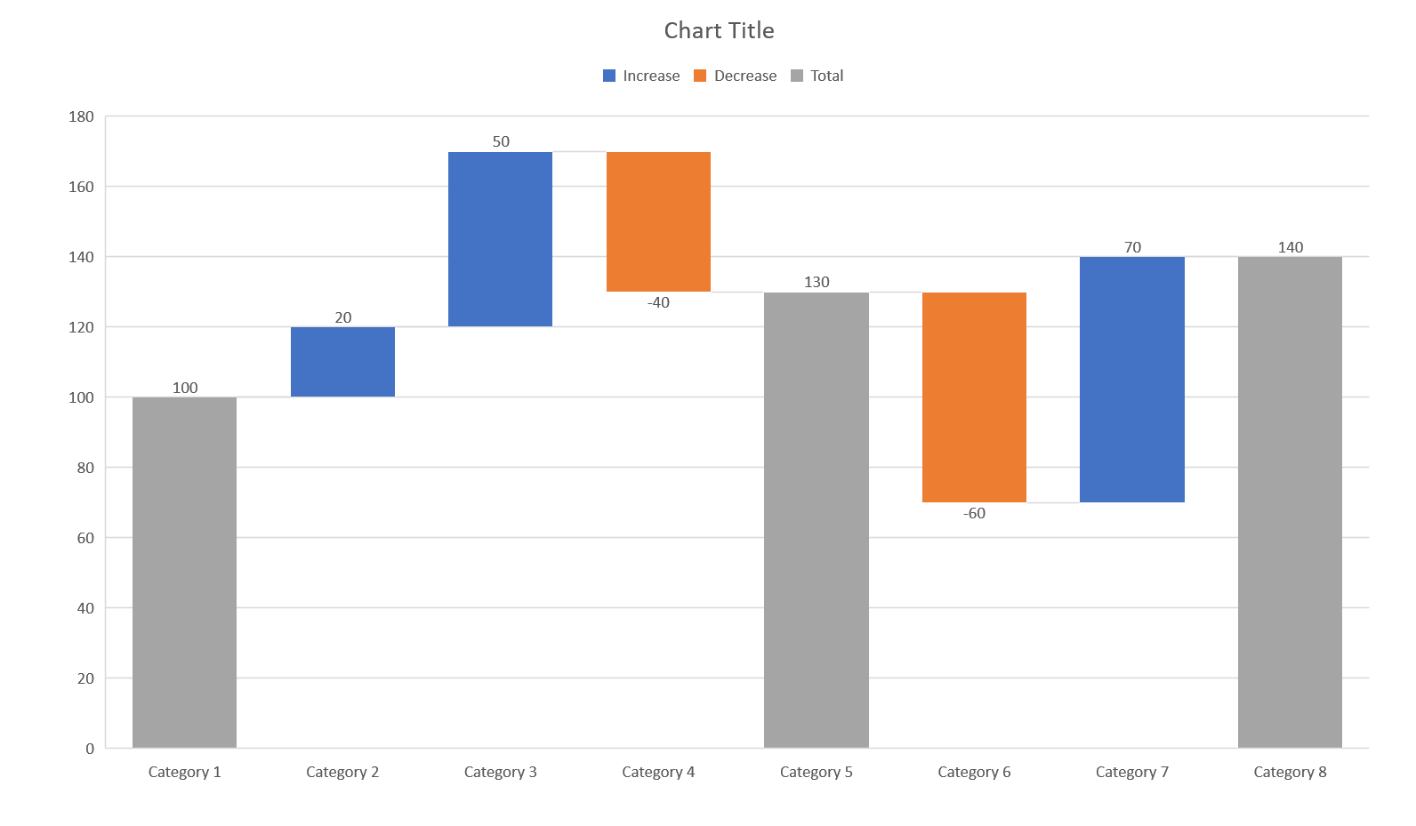 totals suptotals waterfall chart powerpoint