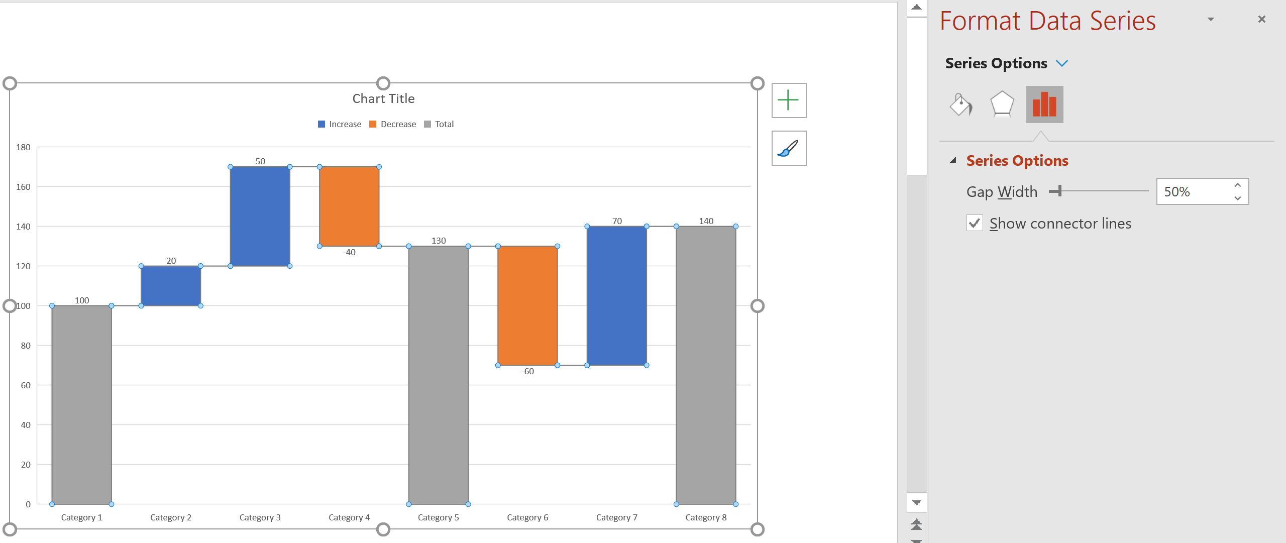 How To Create A Waterfall Chart A Step By Step Guide
