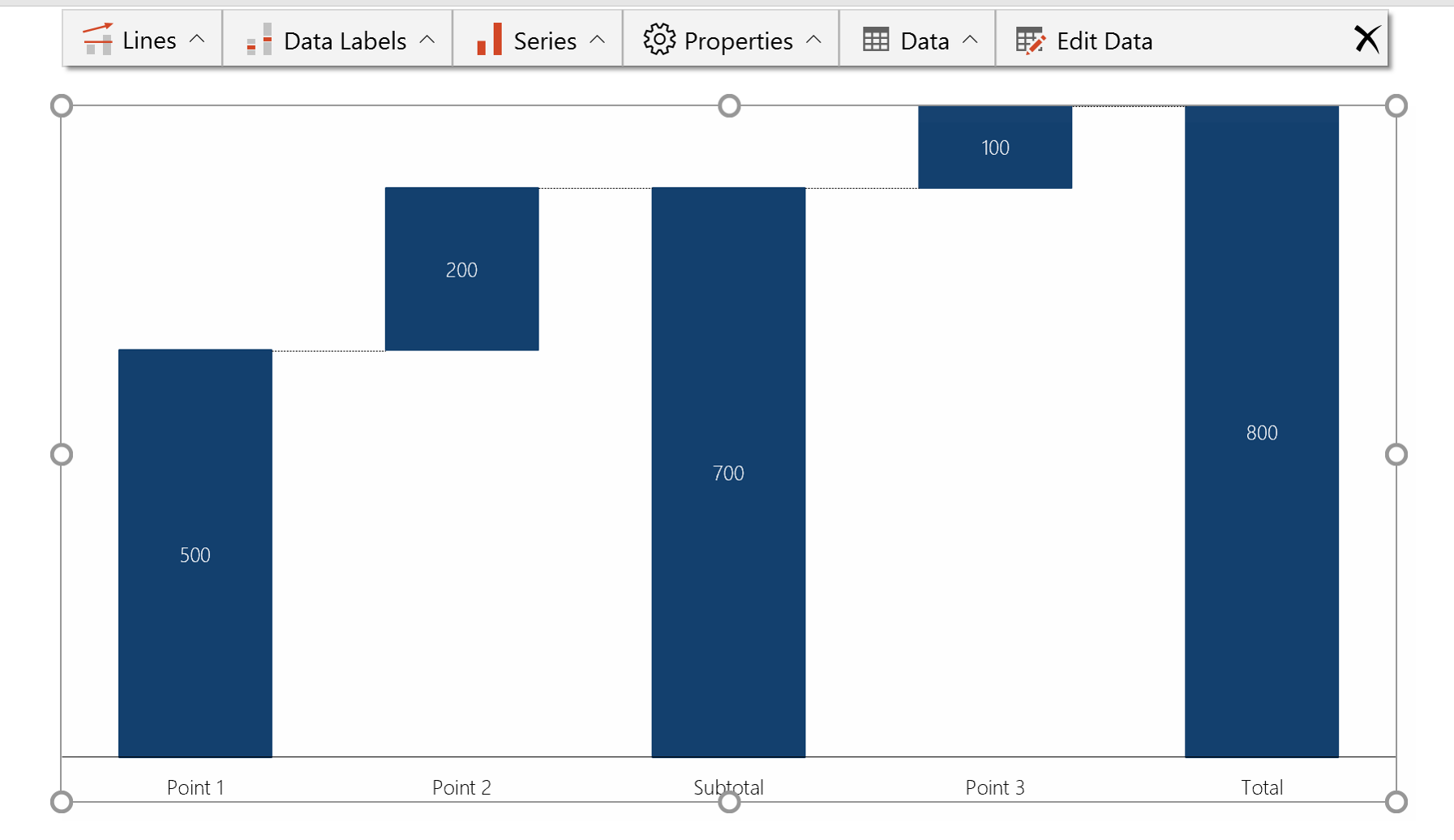 stacked columns waterfall chart powerpoint empower