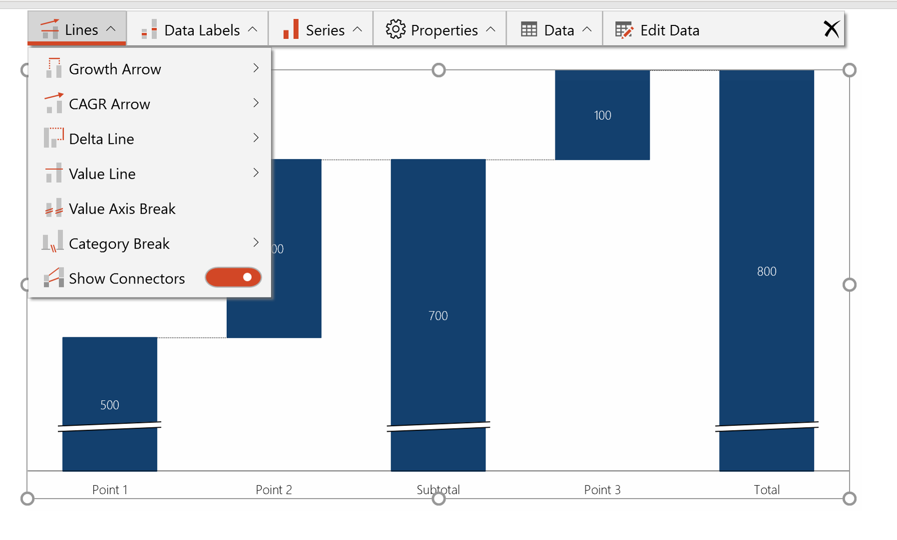 arrows waterfall chart powerpoint empower