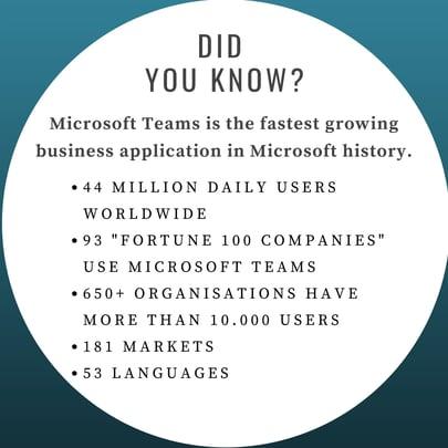 Microsoft Teams Fakten