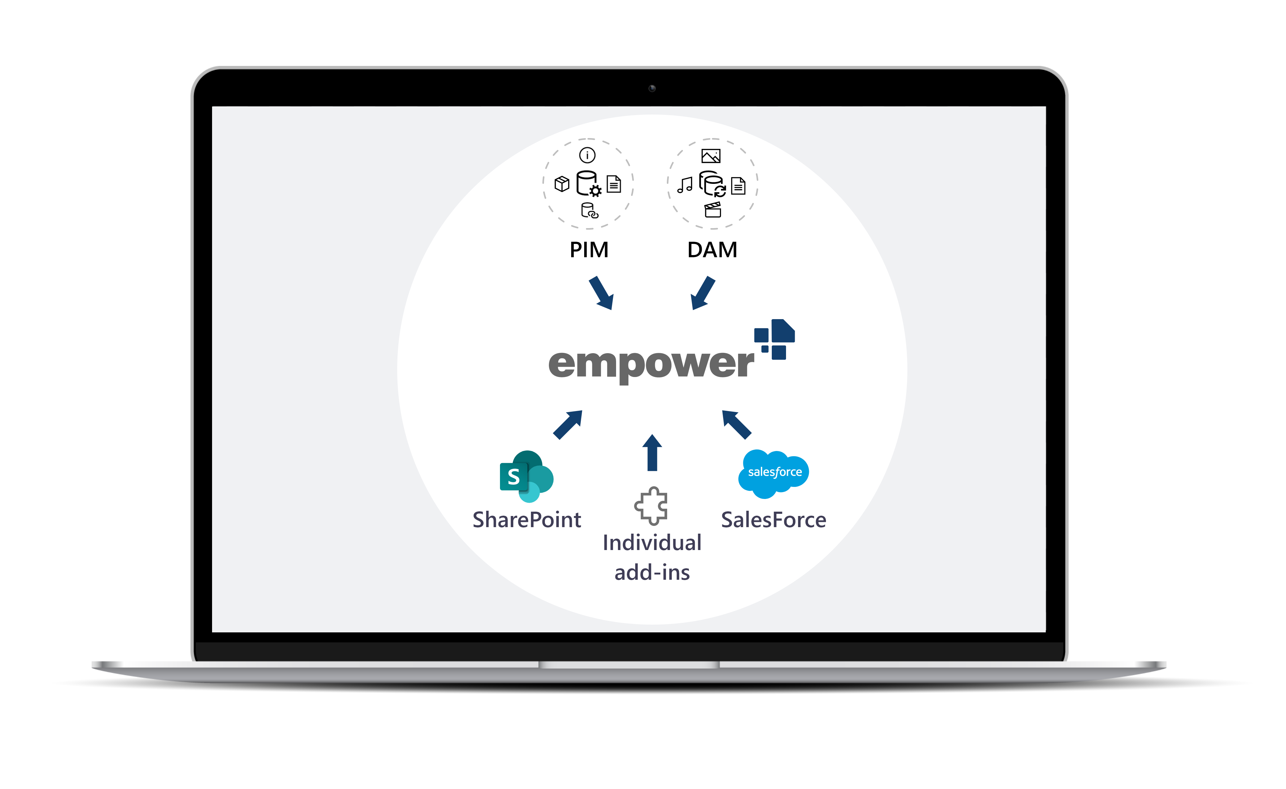 empower_integrations_2