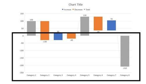 negative range waterfall chart powerpoint